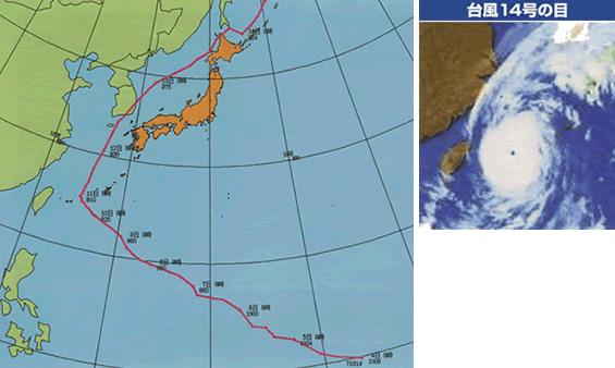 台風14号の経路図
