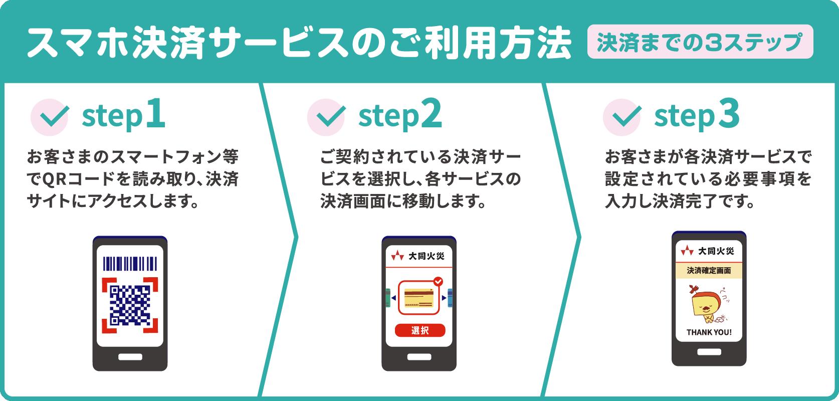 スマートフォン決済ご利用方法
